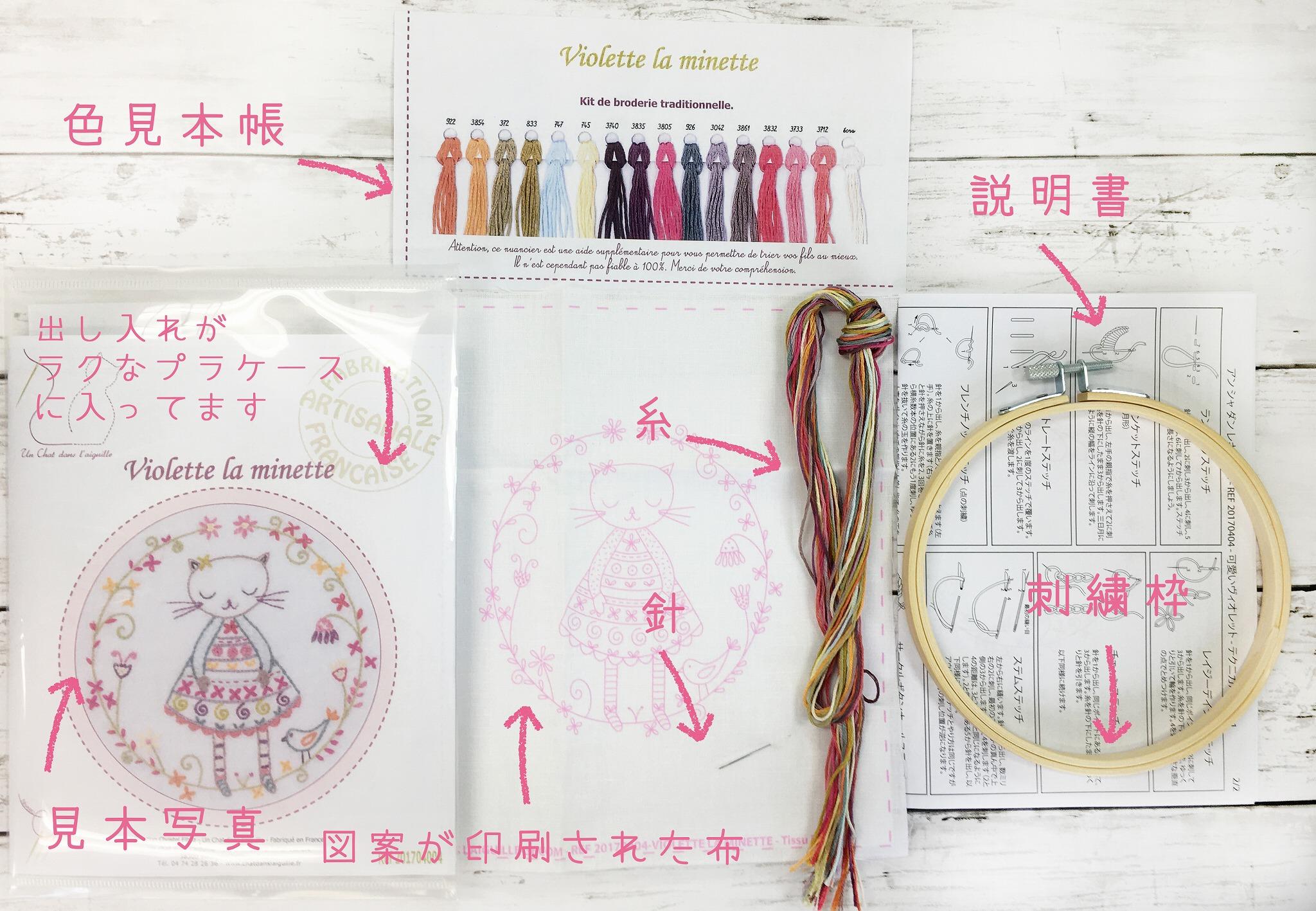 刺繍キットの内容